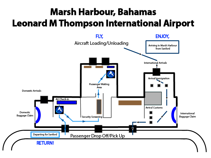 Frequently Asked Questions - Marsh Harbour - Air Unlimited